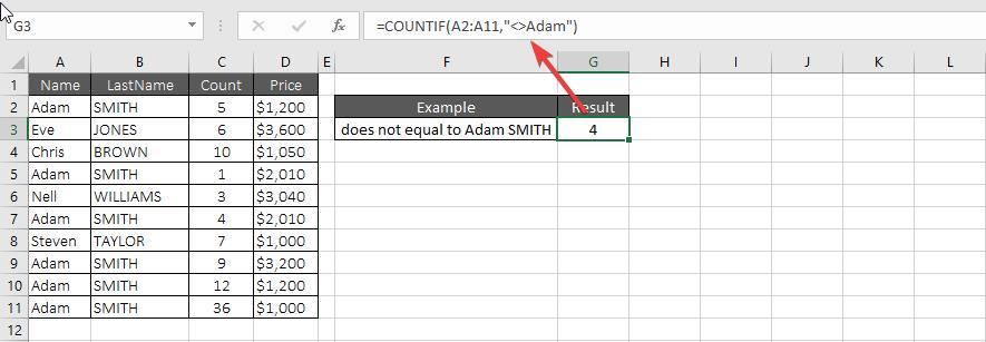 چندین مثال کاربردی برای تابع COUNTIF