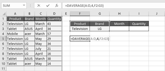 معرفی و کاربرد تابع DAVERAGE در اکسل