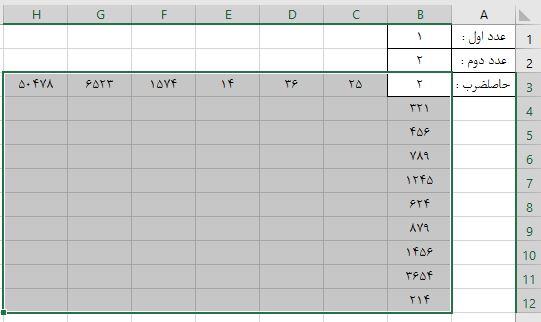 آموزش ابزار Data Table در نرم افزار اکسل