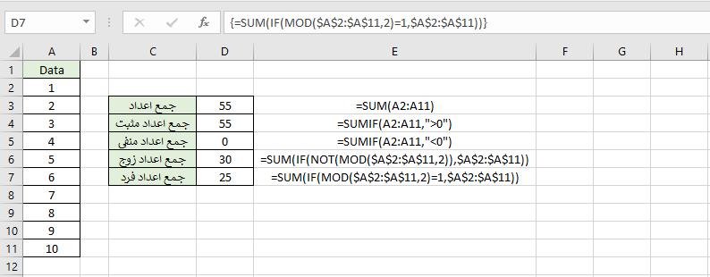 آموزش جمع زدن اعداد در اکسل