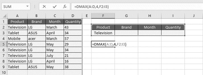 معرفی و کاربرد تابع DMAX در اکسل